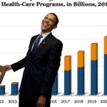 What Is ObamaCare? by Paul Craig Roberts