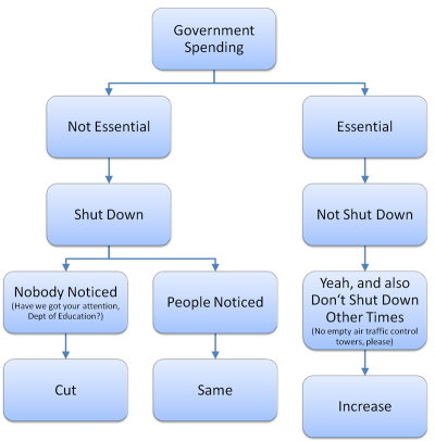 government shutdown-3